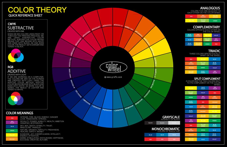 Color Palettes Gameacademy School